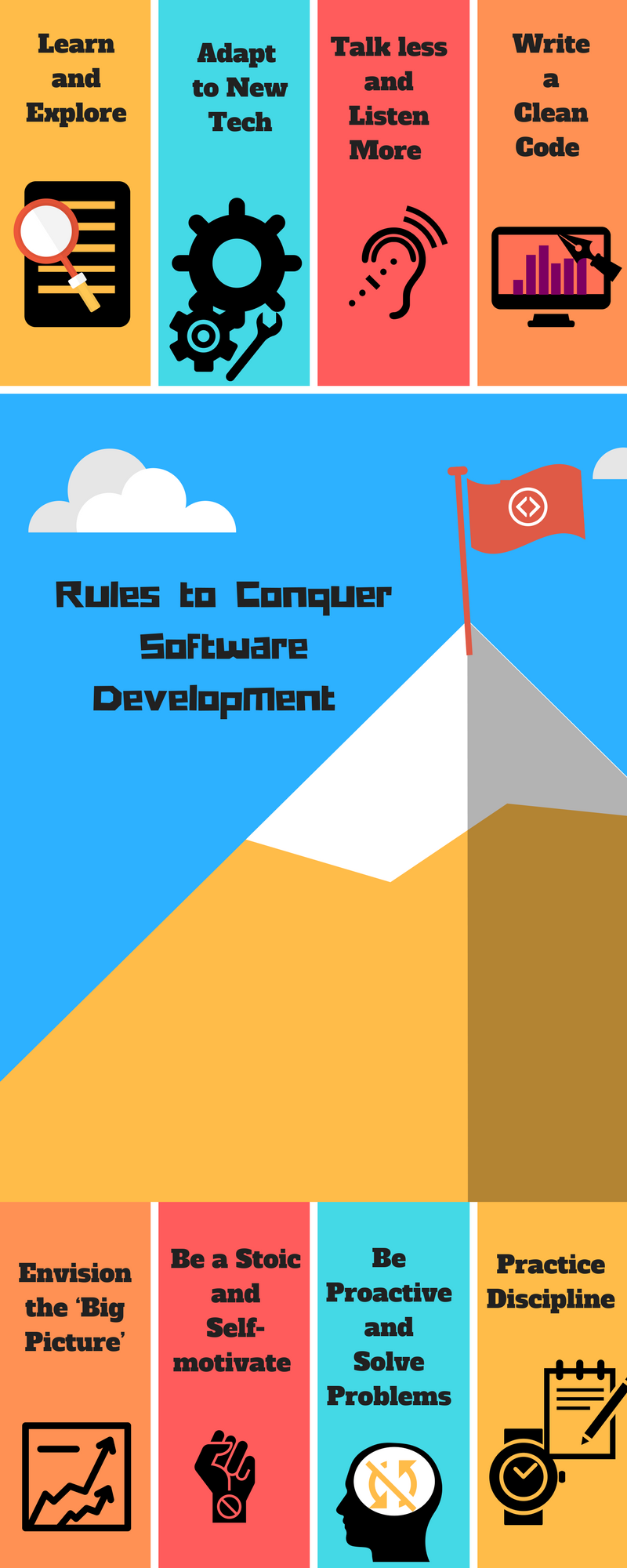 Rules to Conquer Software development